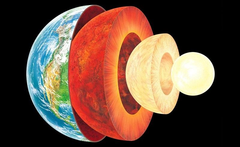 Dynamics of Earth's Interior
